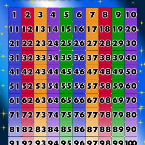 Numbers 1-100 Chart. Fully Laminated,Durable Material Rolled and SEALED in Plastic Poster Sleeve for Protection