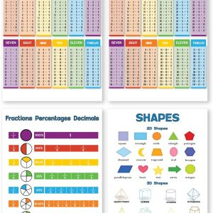 11 Math Posters for Elementary School