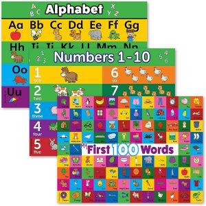 3 Pack – ABC Alphabet + Numbers 1-10 + First 100 Words Poster Set