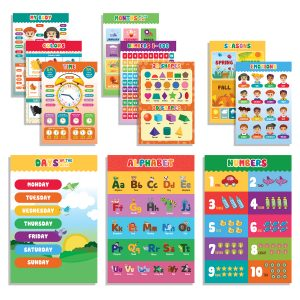 EDUCATES Educational Preschool Poster for Toddler and Kid